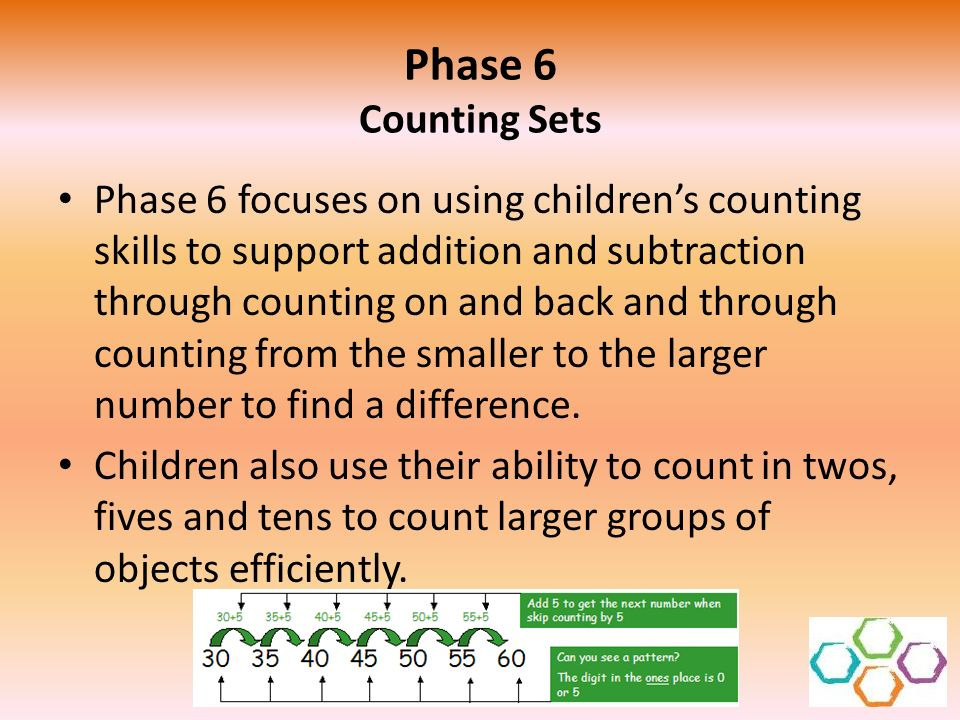 Phase 6 Counting Sets