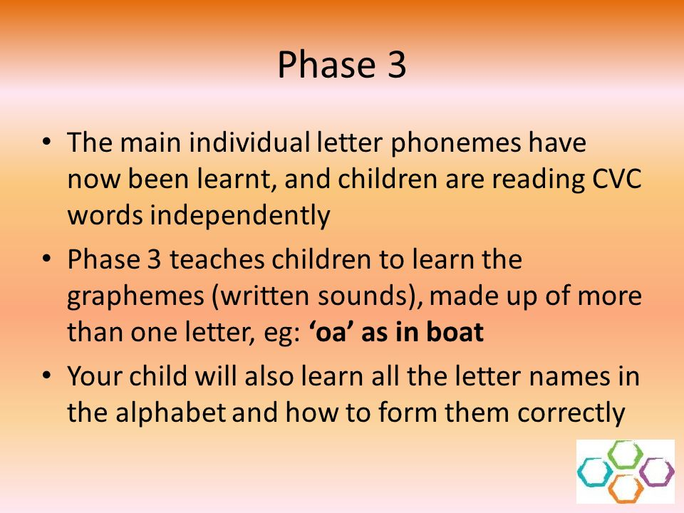 Phase 3 The main individual letter phonemes have now been learnt, and children are reading CVC words independently.