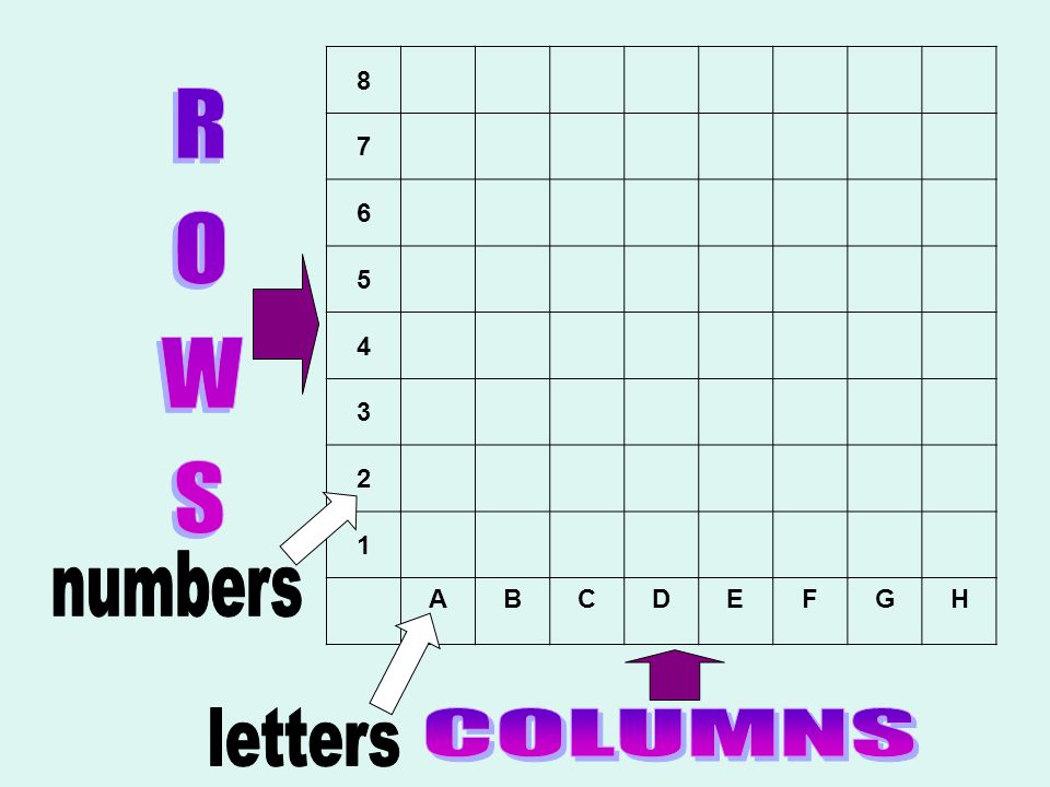 8 7 6 5 4 3 2 1 A B C D E F G H ROWS numbers letters COLUMNS