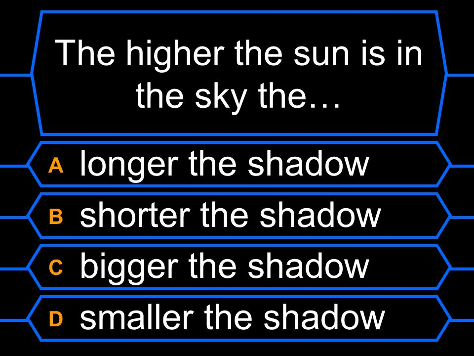 The higher the sun is in the sky the…