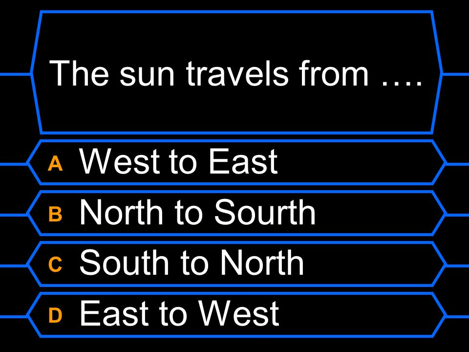The sun travels from …. A West to East B North to Sourth