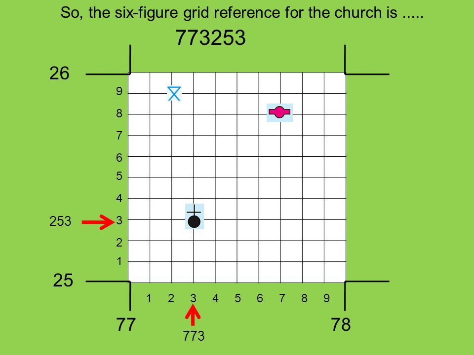 So, the six-figure grid reference for the church is .....