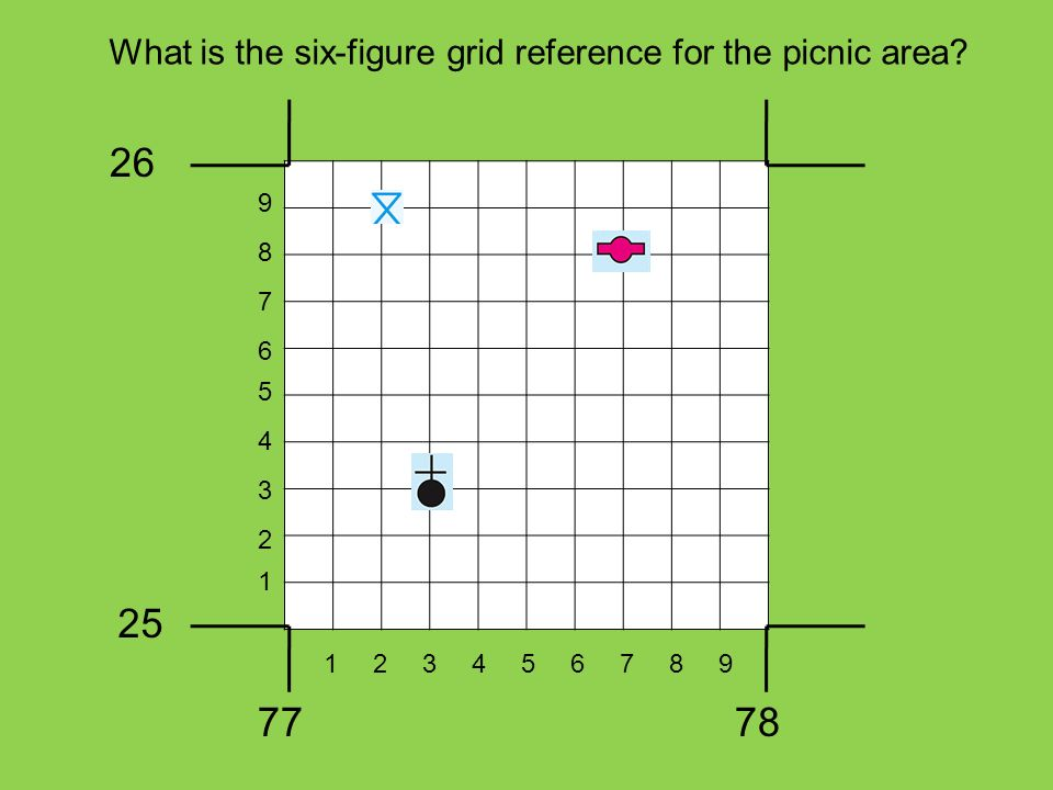 What is the six-figure grid reference for the picnic area