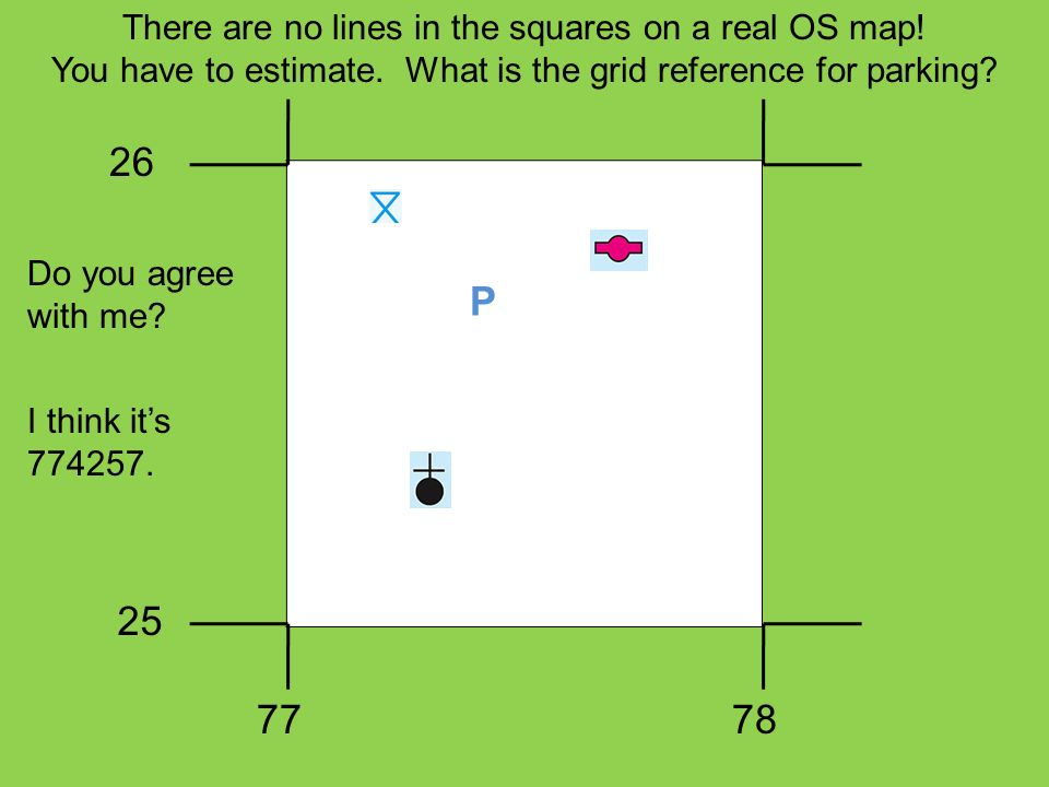 26 P There are no lines in the squares on a real OS map!