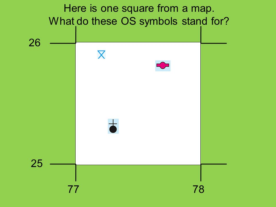 Here is one square from a map. What do these OS symbols stand for
