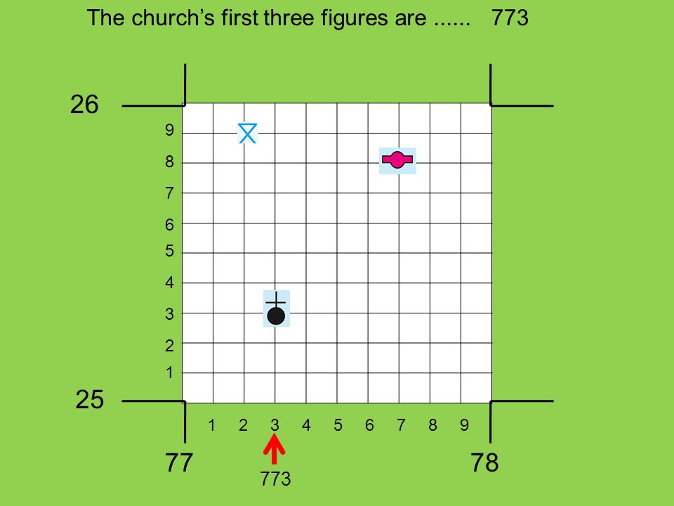 The church's first three figures are ......