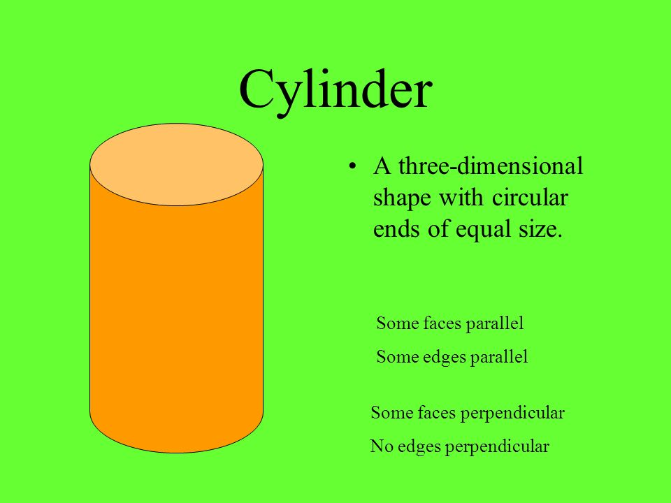 Cylinder A three-dimensional shape with circular ends of equal size.