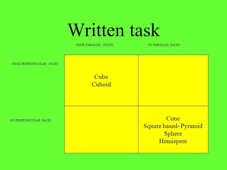 Written task Cube Cuboid Cone Square based- Pyramid Sphere Hemispere