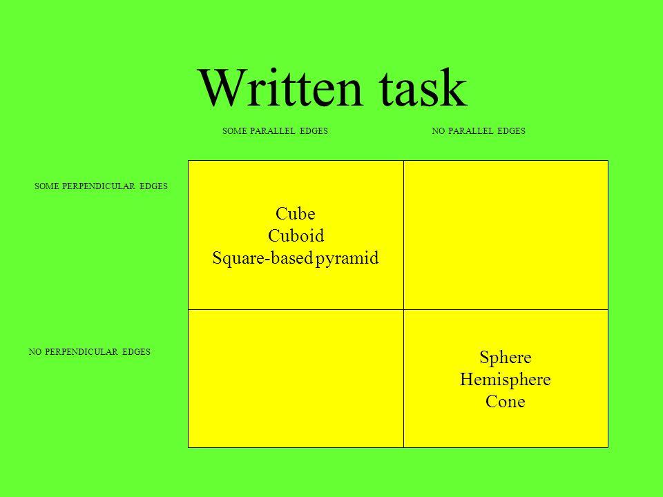 Written task Cube Cuboid Square-based pyramid Sphere Hemisphere Cone