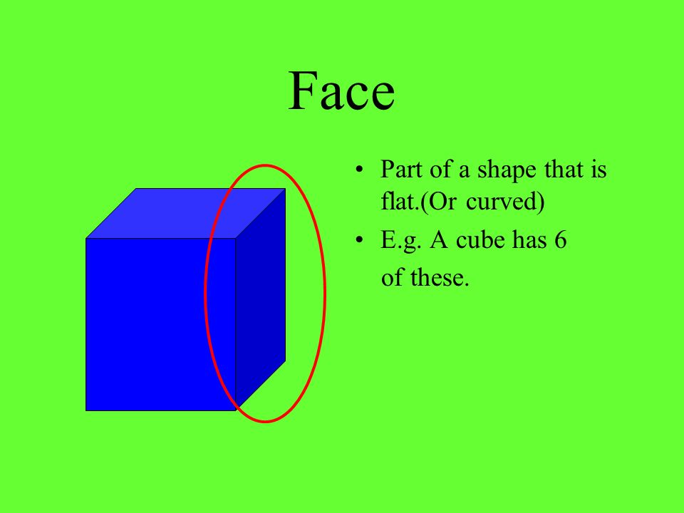 Face Part of a shape that is flat.(Or curved) E.g. A cube has 6