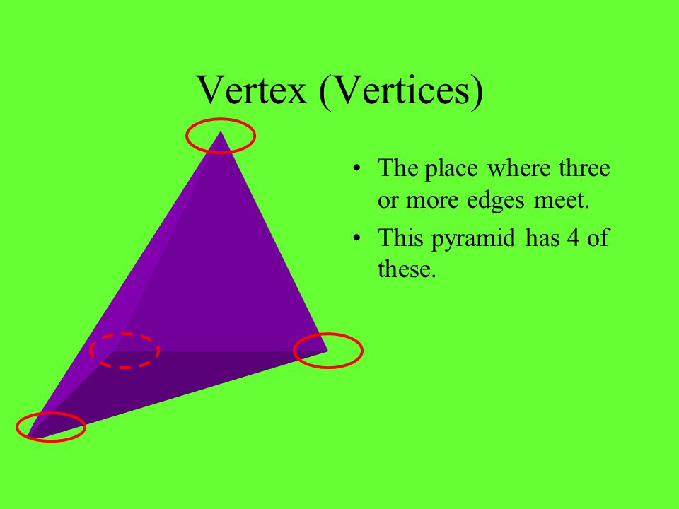 Vertex (Vertices) The place where three or more edges meet.