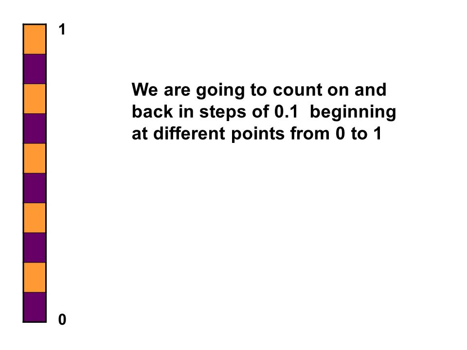 1 We are going to count on and back in steps of 0.1 beginning at different points from 0 to 1