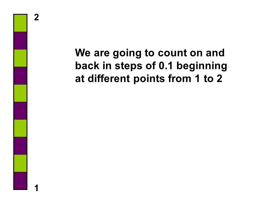 2 We are going to count on and back in steps of 0.1 beginning at different points from 1 to 2 1