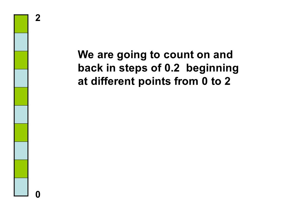 2 We are going to count on and back in steps of 0.2 beginning at different points from 0 to 2