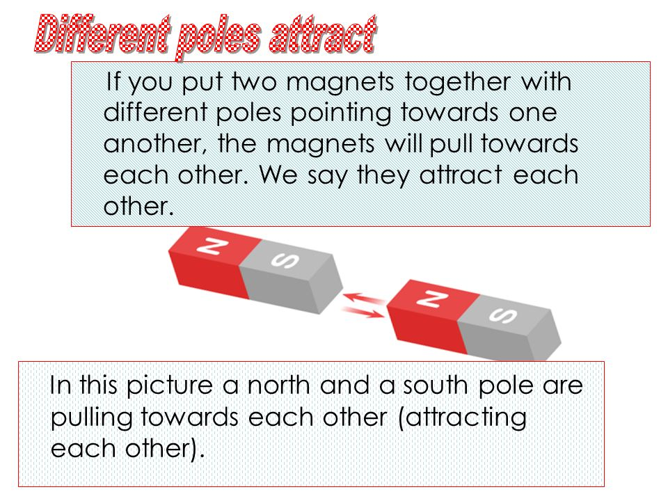 Different poles attract