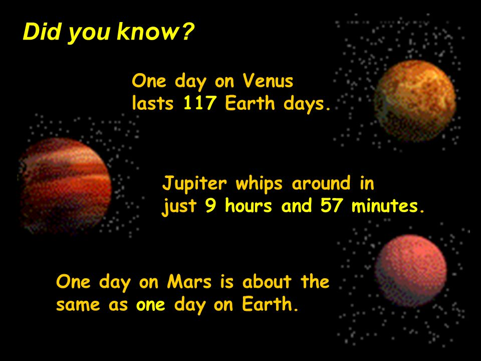 Did you know One day on Venus lasts 117 Earth days.