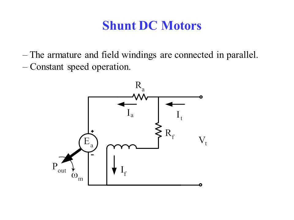 Shunt DC Motors – The armature and field windings are connected in parallel.