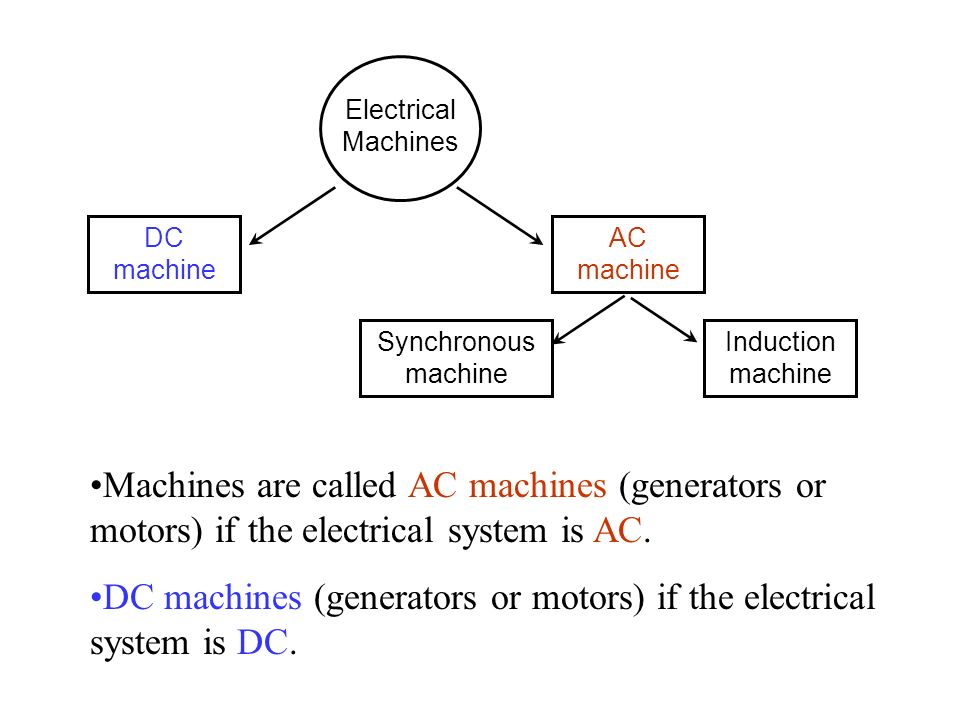 DC machines (generators or motors) if the electrical system is DC.