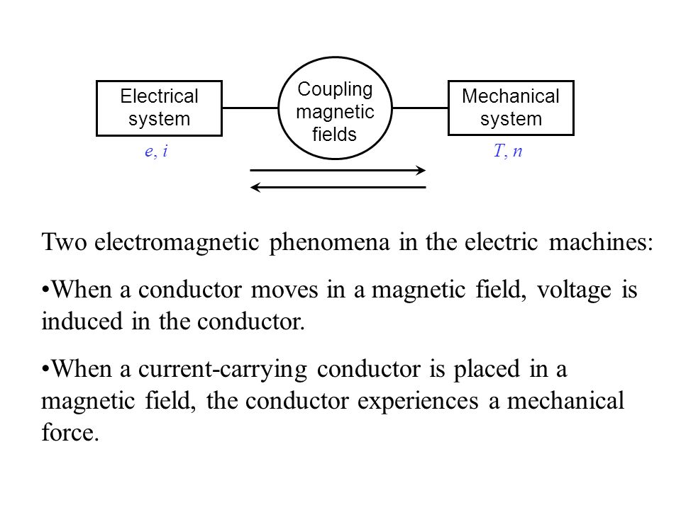 Coupling magnetic fields
