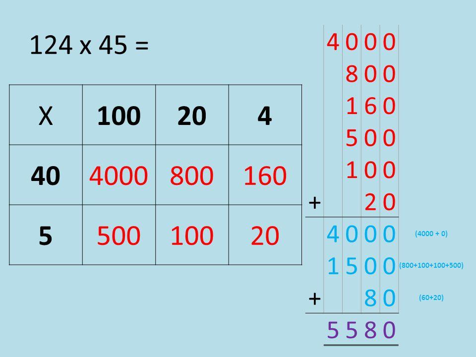 124 x 45 = 4 8 1 6 5 + 2 (4000 + 0) (800+100+100+500) (60+20) X 100 20 4 40 4000 800 160 5 500
