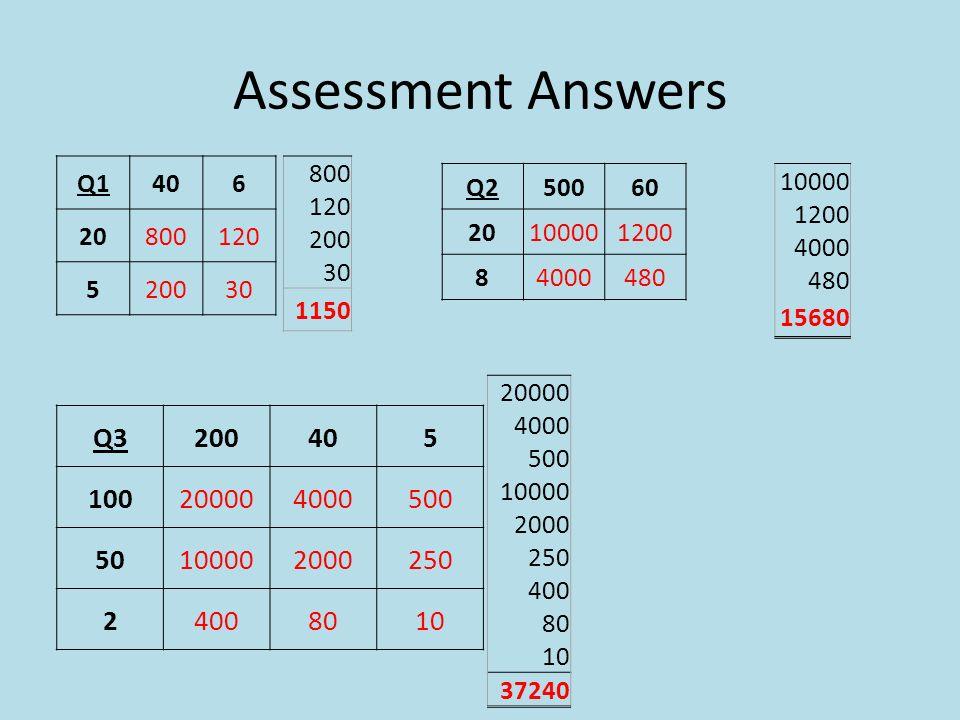 Assessment Answers Q1. 40. 6. 20. 800. 120. 5. 200. 30. 800. 120. 200. 30. 1150. Q2. 500.