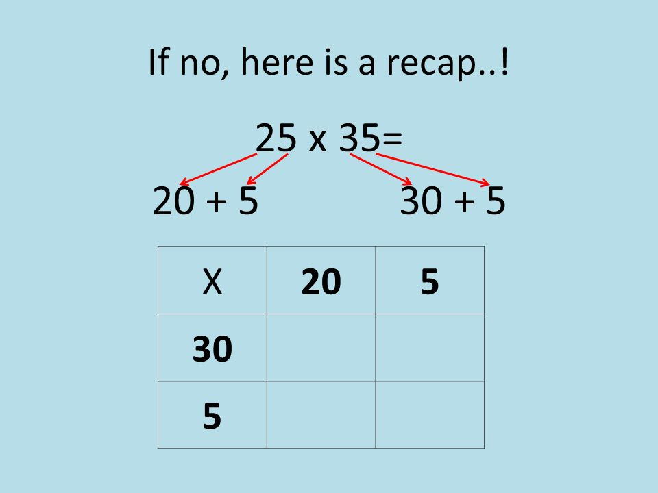 If no, here is a recap..! 25 x 35= 20 + 5 30 + 5 X 20 5 30