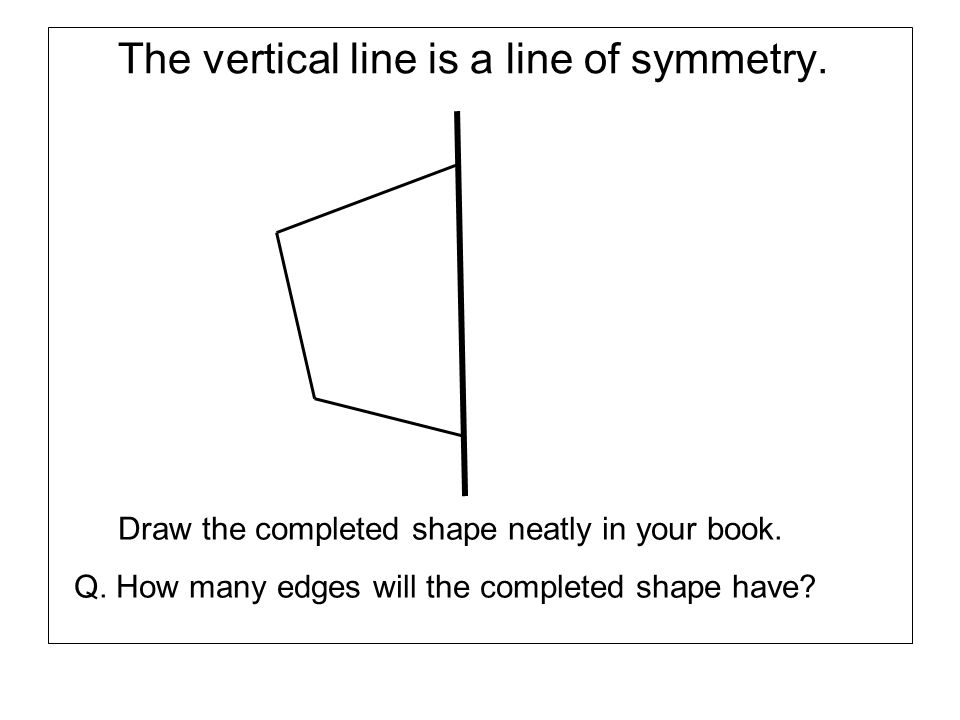 The vertical line is a line of symmetry.