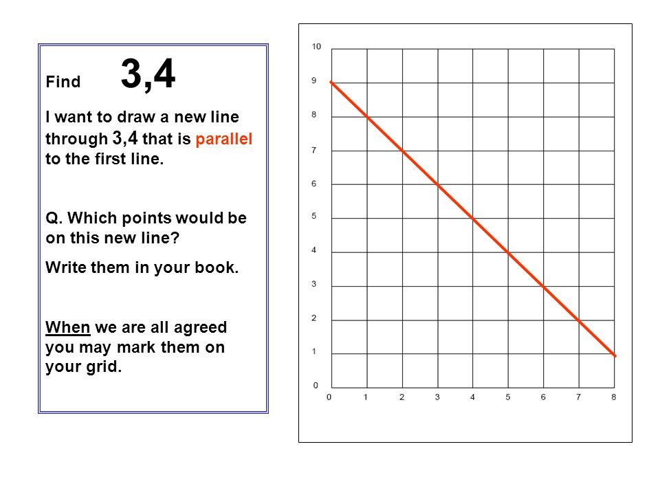 Find 3,4 I want to draw a new line through 3,4 that is parallel to the first line. Q. Which points would be on this new line