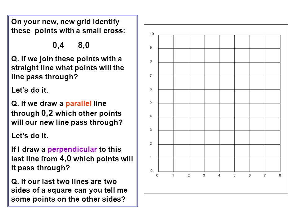 On your new, new grid identify these points with a small cross: