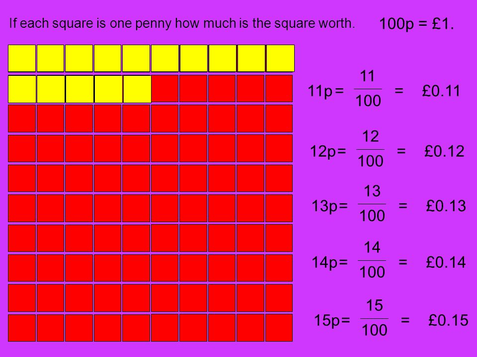 If each square is one penny how much is the square worth.