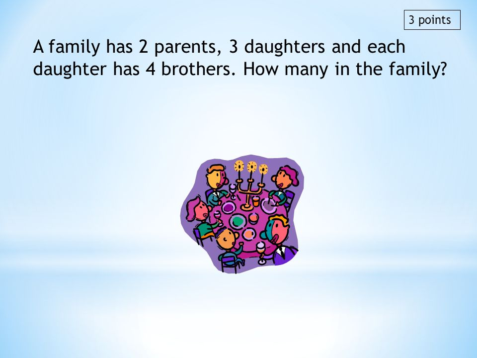 3 points A family has 2 parents, 3 daughters and each daughter has 4 brothers. How many in the family