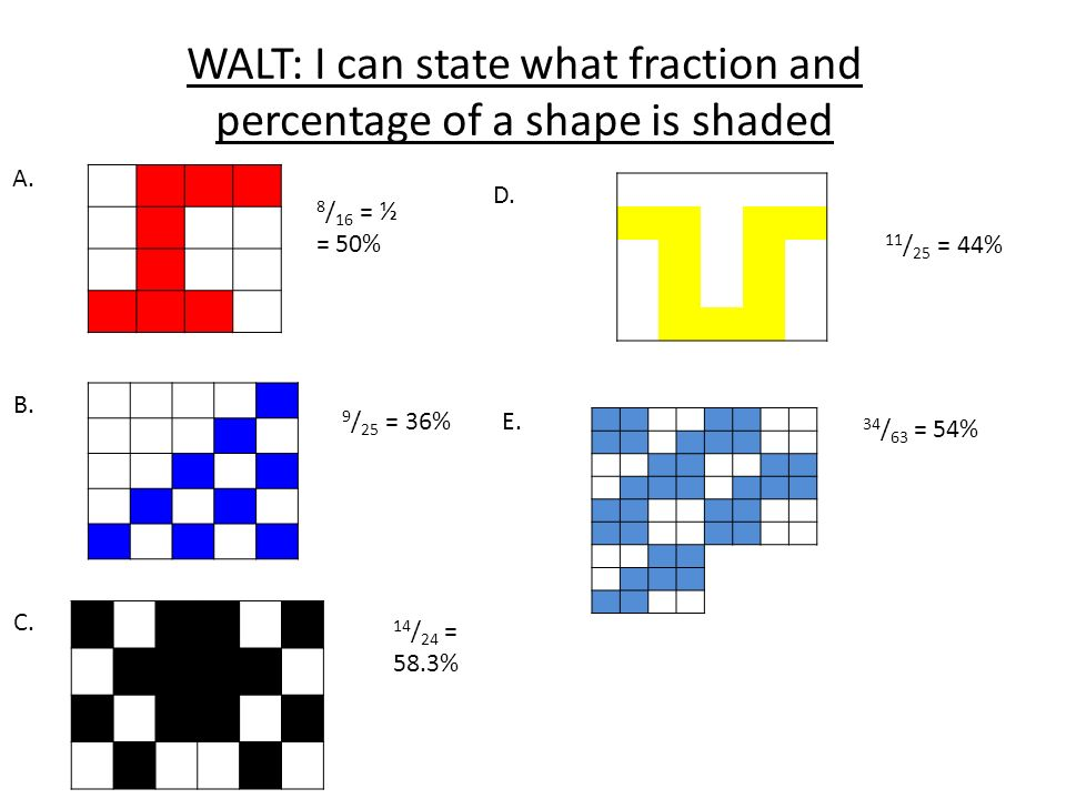 WALT: I can state what fraction and percentage of a shape is shaded