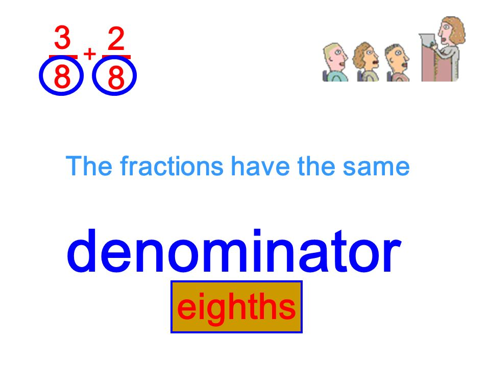 3 8 2 8 + The fractions have the same denominator eighths