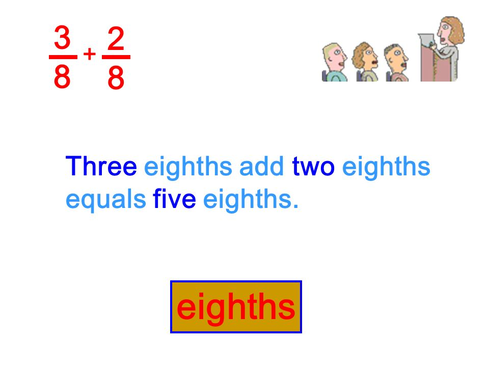 3 8 2 8 + Three eighths add two eighths equals five eighths. eighths