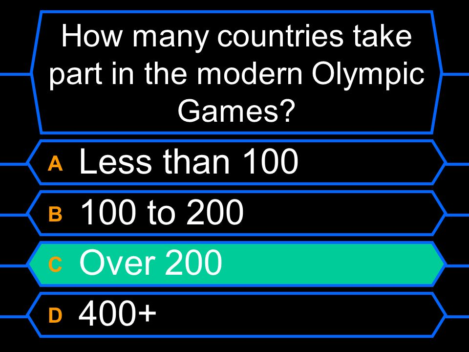 How many countries take part in the modern Olympic Games