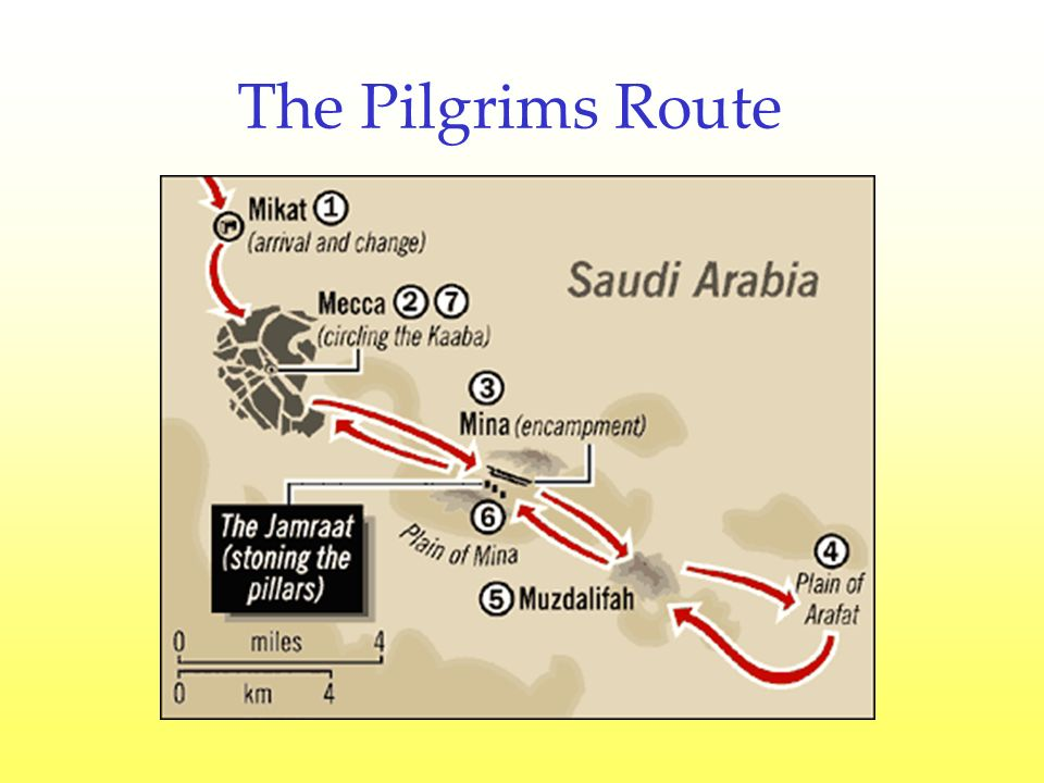 The Pilgrims Route