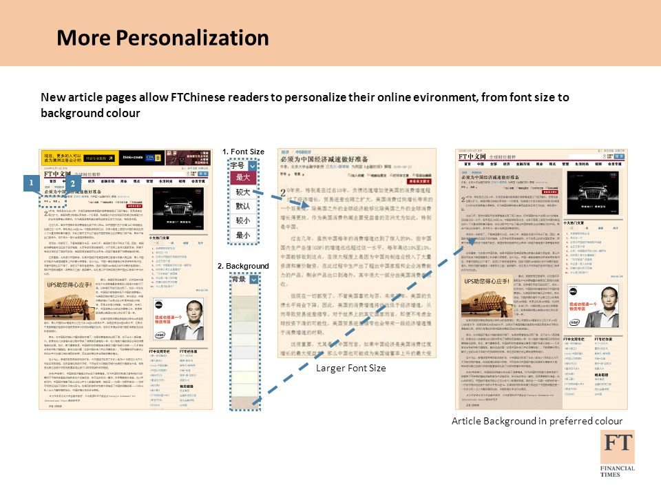 More Personalization New article pages allow FTChinese readers to personalize their online evironment, from font size to background colour.