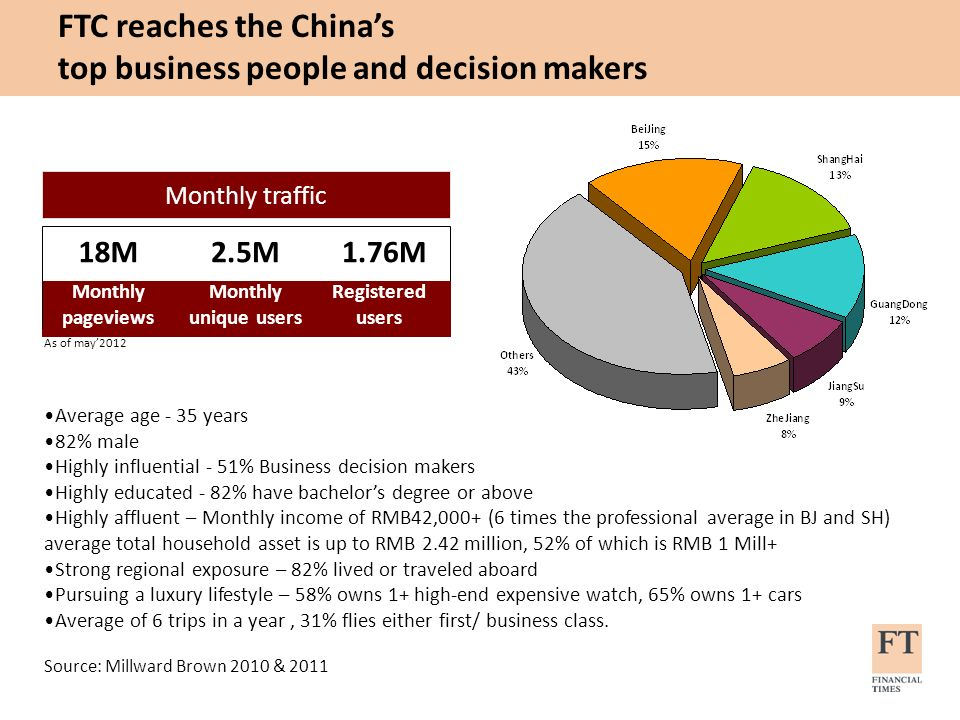 FTC reaches the China's top business people and decision makers