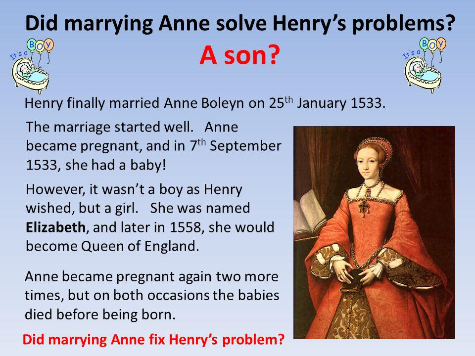 Did marrying Anne solve Henry's problems A son