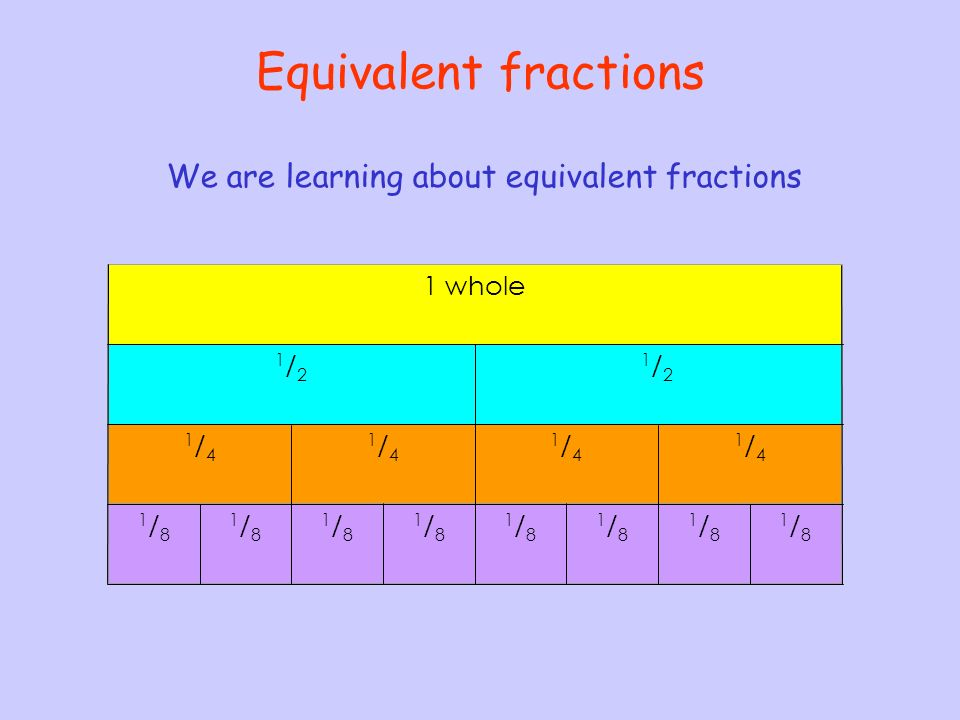 We are learning about equivalent fractions