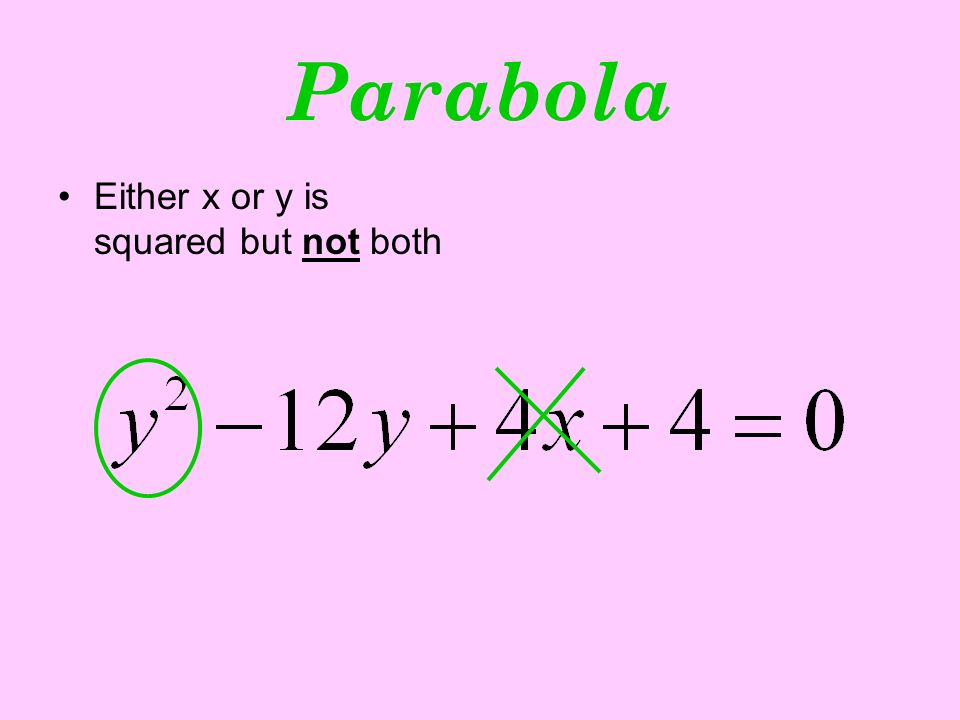 Parabola Either x or y is squared but not both