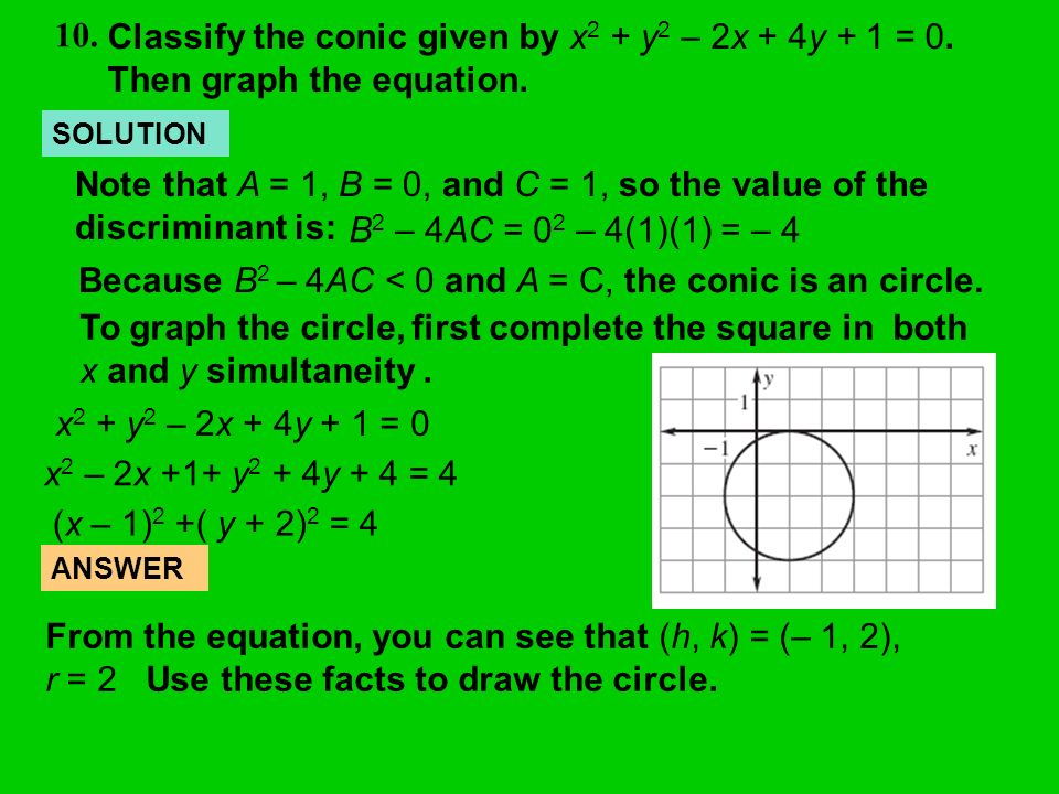 Because B2 – 4AC < 0 and A = C, the conic is an circle.
