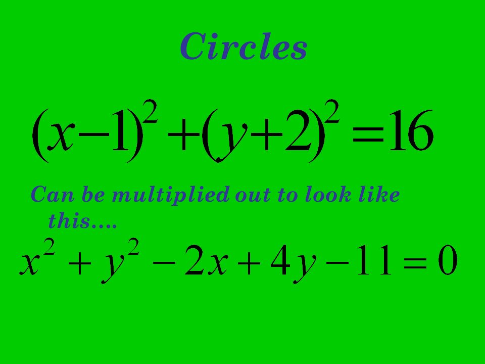 Circles Can be multiplied out to look like this….
