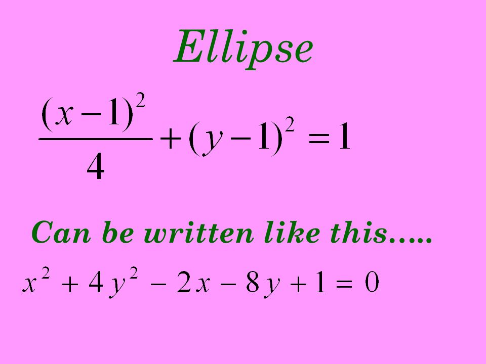 Ellipse Can be written like this…..