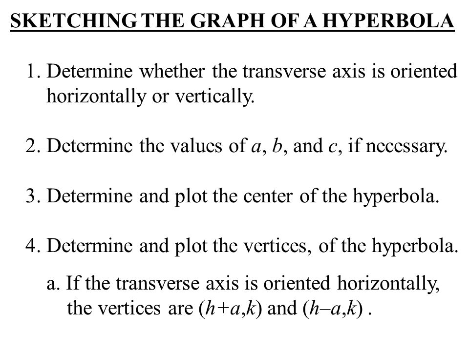 SKETCHING THE GRAPH OF A HYPERBOLA