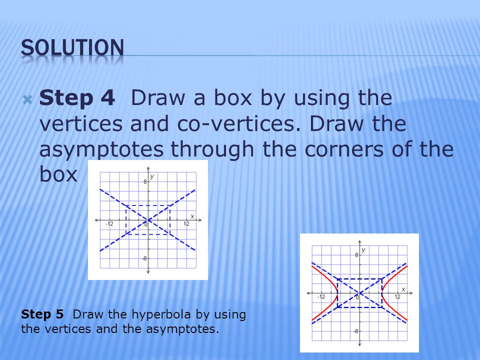 solution Step 4 Draw a box by using the vertices and co-vertices. Draw the asymptotes through the corners of the box.