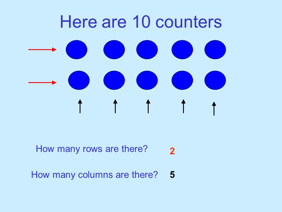 Here are 10 counters How many rows are there 2
