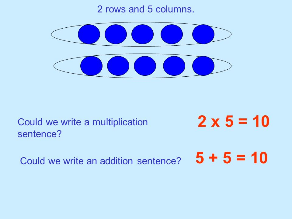 2 rows and 5 columns. 2 x 5 = 10. Could we write a multiplication sentence.