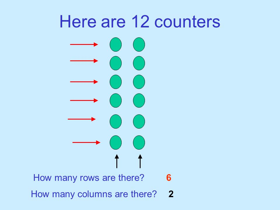 Here are 12 counters How many rows are there 6