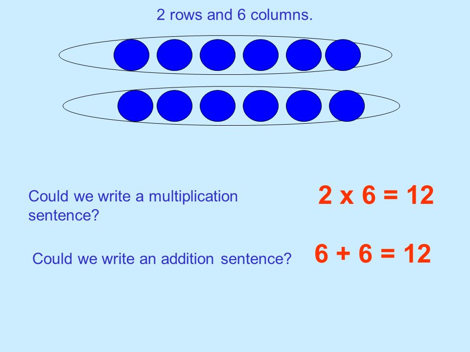 2 rows and 6 columns. 2 x 6 = 12. Could we write a multiplication sentence.